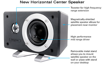 New Horizontal Center Speaker