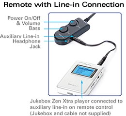 Remote with Line-in Connection